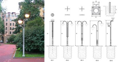 Decorative poles (OD)