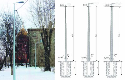 Octagonal block pole for air feeding (OGKKV)